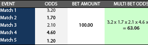 parlay-betting